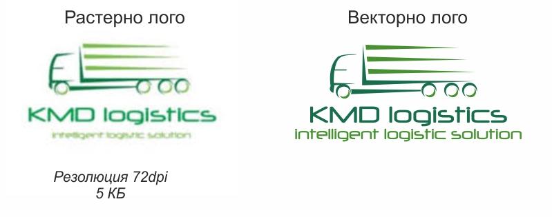 Векторизиране на лого, фирмен знак, съществуваща визитка...